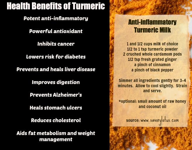 turmeric benefits image